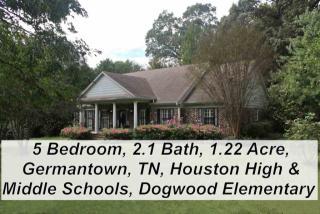 3587 Crestwyn Dr, Germantown, TN 38138